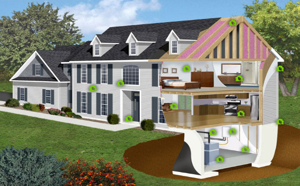 5 step action plan to making your home more energy for House plans for energy efficient homes