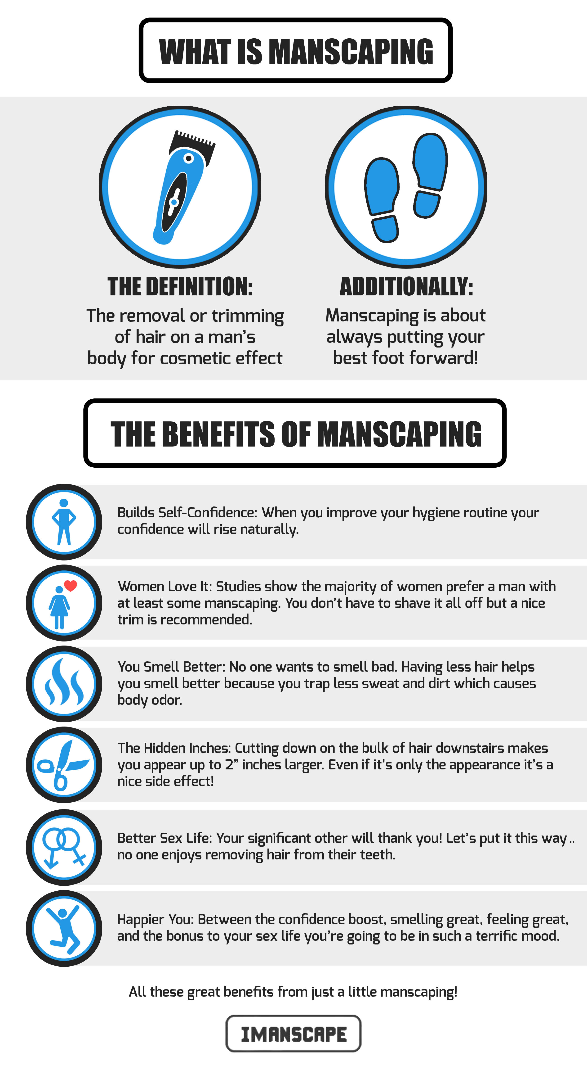 manscaping-infographic